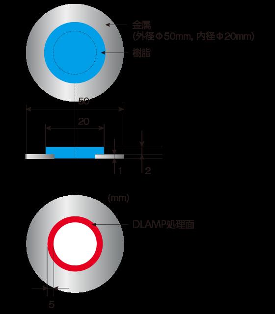 DLAMP気密性試験/DLAMP処理部(赤塗)