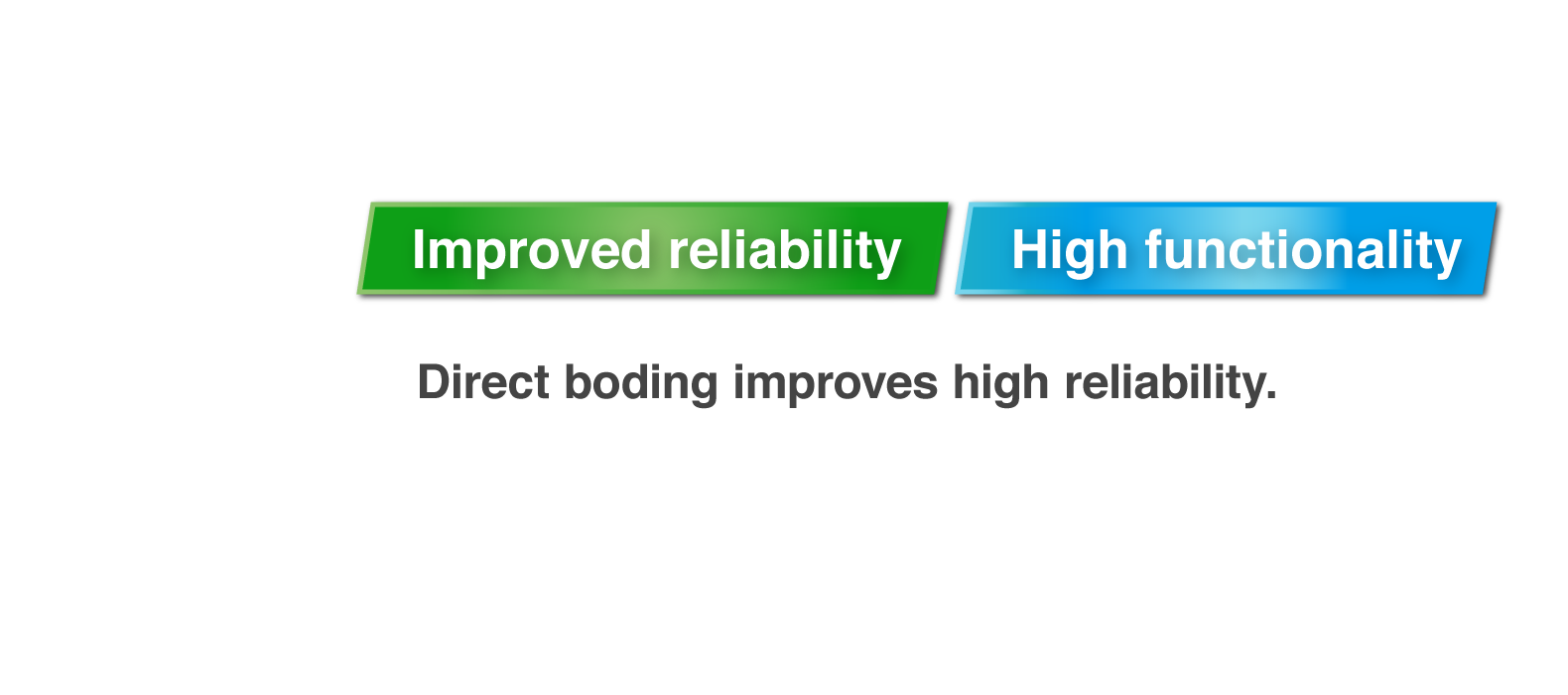 Direct boding improves high reliability.