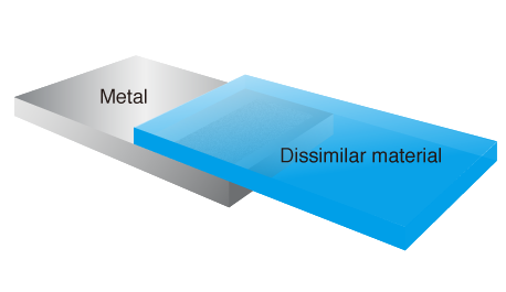 joining technology for metal and dissimilar materials